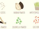 Tæl kemi og ikke kalorier, hvis du vil tabe dig